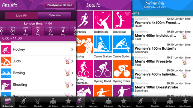 olympicresults